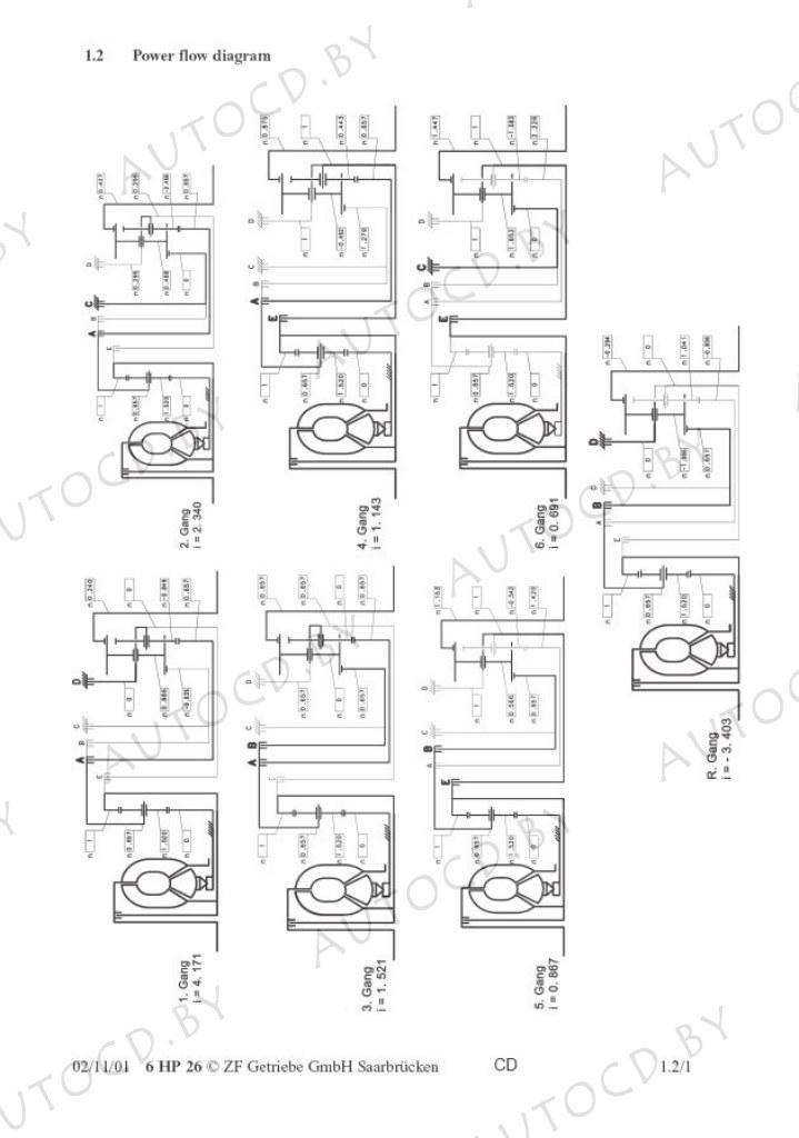 электрическая схема акпп zf 5
