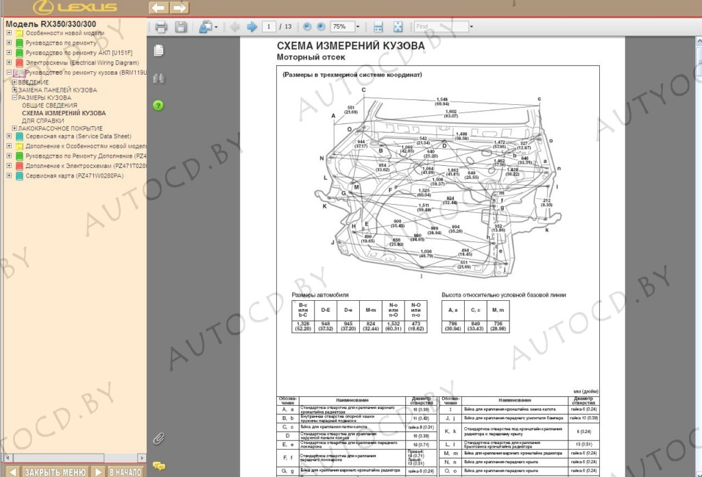 Принципиальные схемы электрических соединений обозначения на схемах расположение точек заземления узловых точек и...