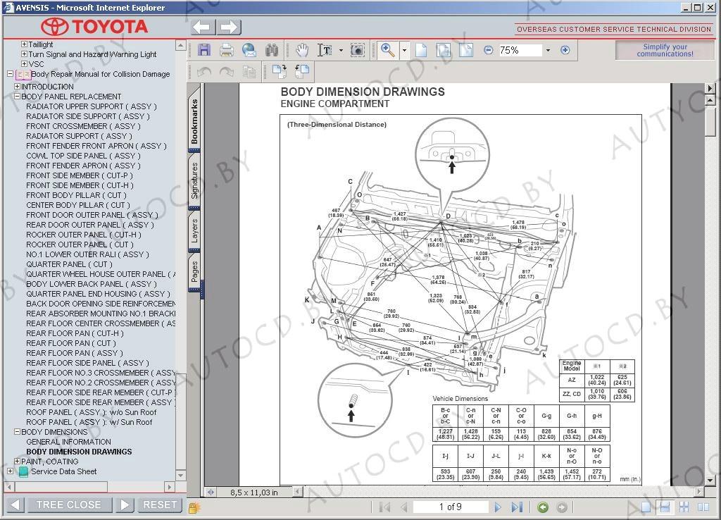 b Toyota Avensis /b техническое обслуживание.