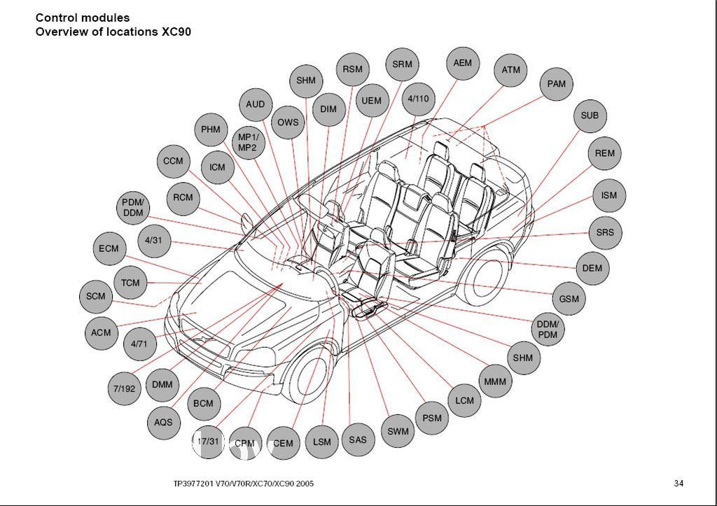 volvo 850 stereo wiring diagram with 2000 Volvo Models S40 V40 Wiring Diagrams on 1993 Cadillac Seville Wiring Diagram besides ElectricalCircuitsRelays also 2000 Toyota Celica Wiring Diagram in addition Volvo Xc90 Radio Wiring Diagram moreover Subaru Legacy 1995 Stereo Wiring Diagram.